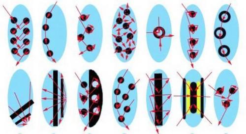 Схемы рисования иголкой для