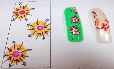 Схема рисования цветка иголкой для новичков