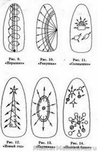 Схемы рисунков: красивый нейл-арт на ногтях – это просто!