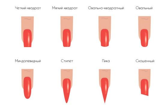 Как отрастить ногти за одну-две недели