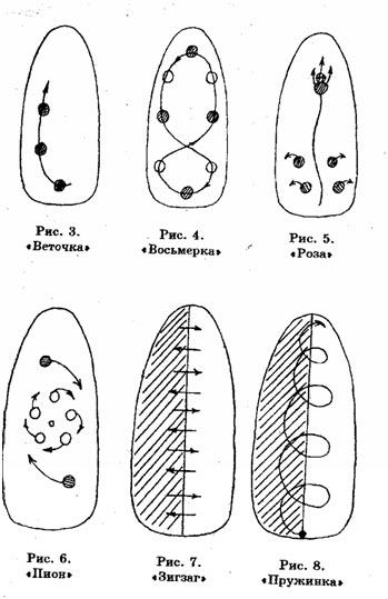 Схема рисунка для начинающих