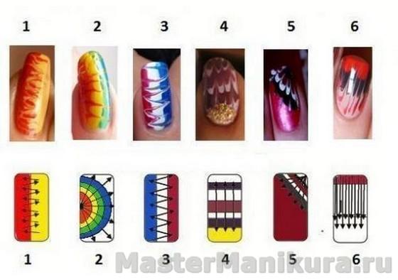 Схемы рисования разных узоров на ногтях